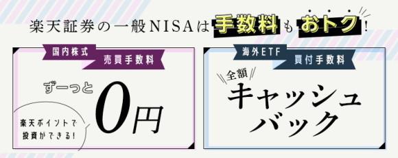 楽天NISAキャンペーン