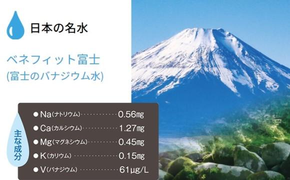 ベネフィット富士(富士のバナジウム水)